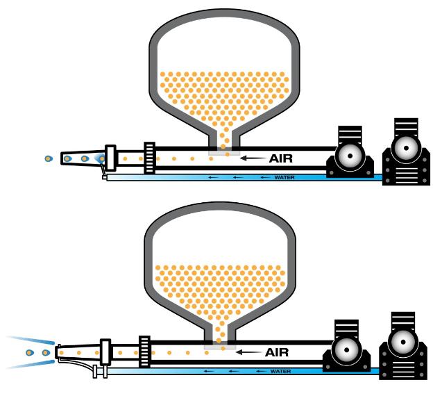 boquilla inyeccion agua
