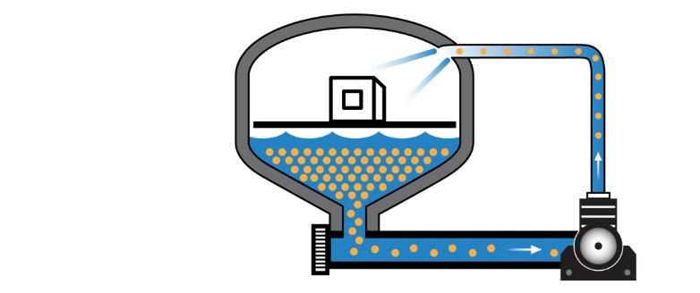 gabinete agua